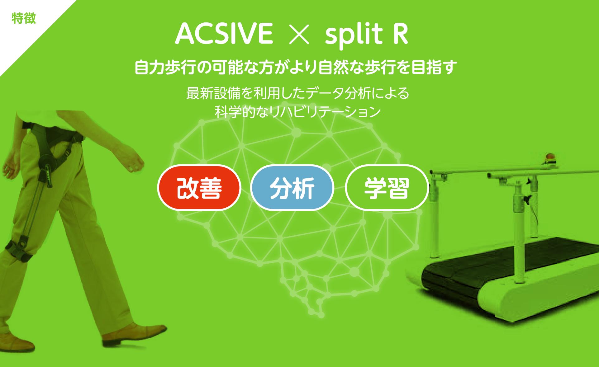 ACSIVE×split R